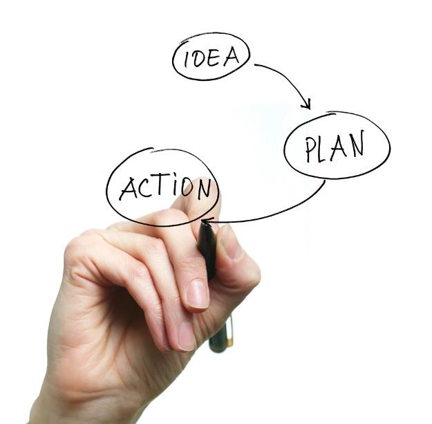 demararea unei afaceri-plan de business