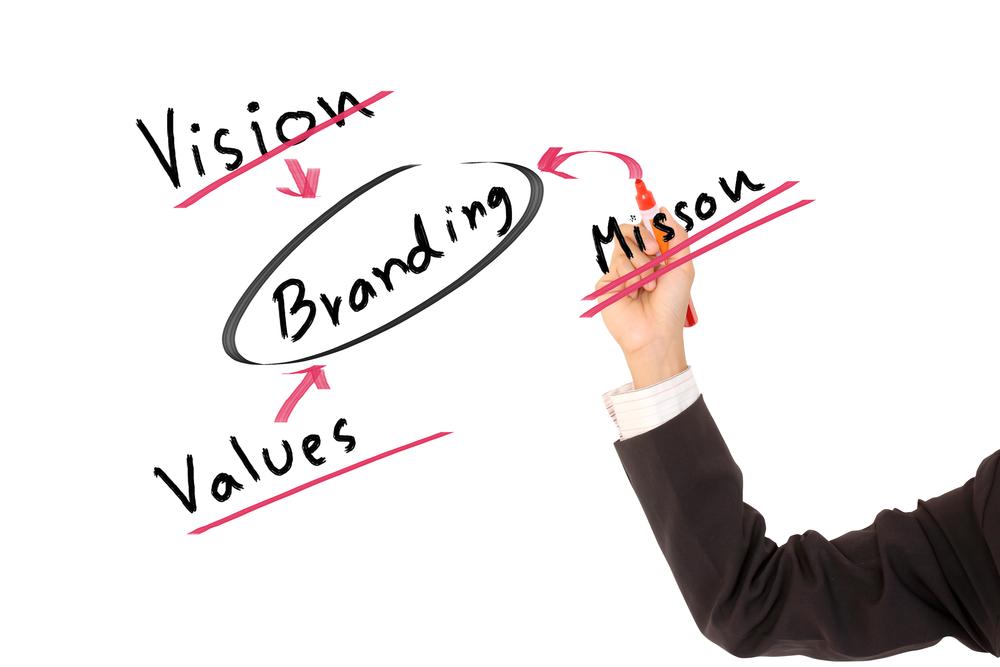 Cat de important este brandul pentru o noua afacere