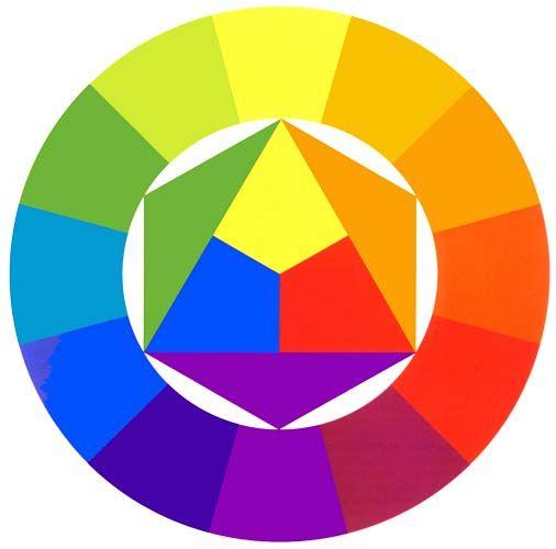 Culorile si semnificatiile lor in marketing