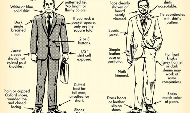 Cum ma imbrac la interviu sau impactul vestimentatiei