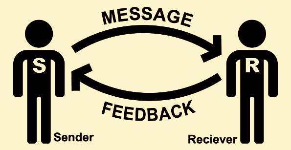 Cum putem imbunatatii relatiile de la birou prin limbaj?