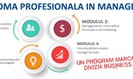 Octombrie 2018 – CODECS organizeaza programul Diploma Profesionala in Management