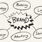 Statistici despre branding de luat in considerare in 2020